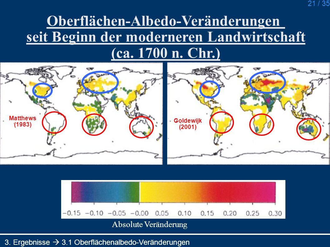 Oberflächen-Albedo-Veränderungen