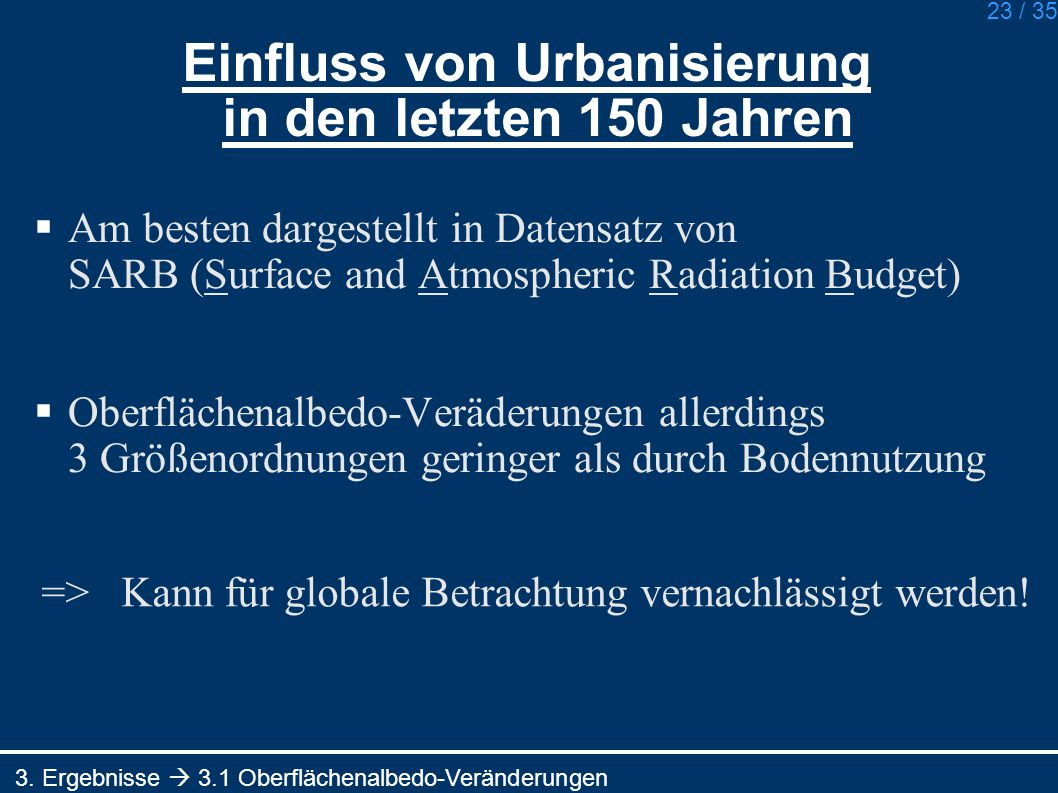 Einfluss von Urbanisierung in den letzten 150 Jahren