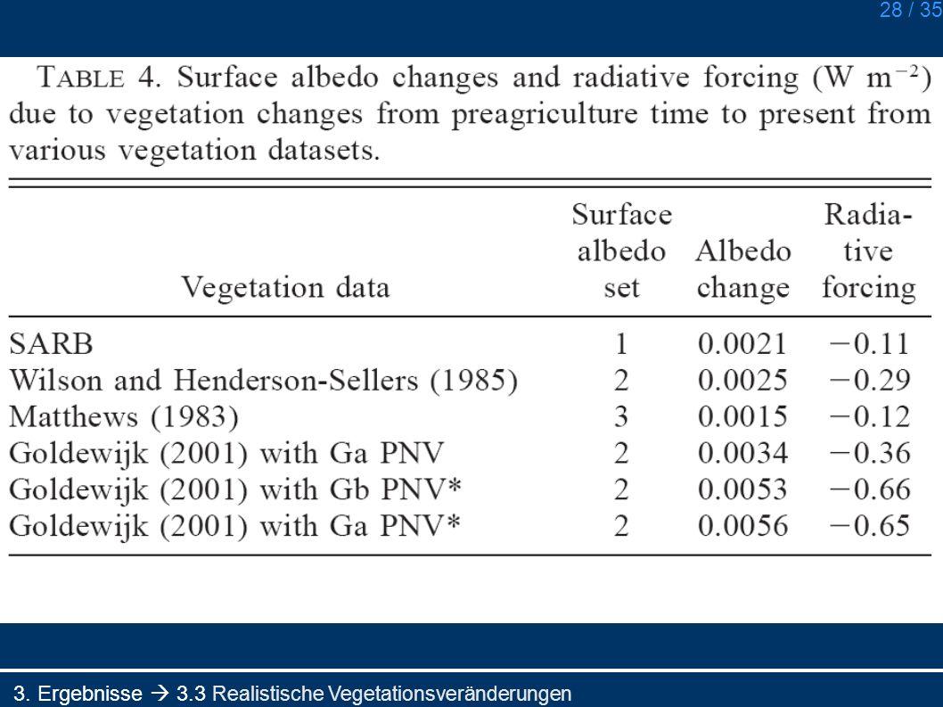 3. Ergebnisse  3.3 Realistische Vegetationsveränderungen