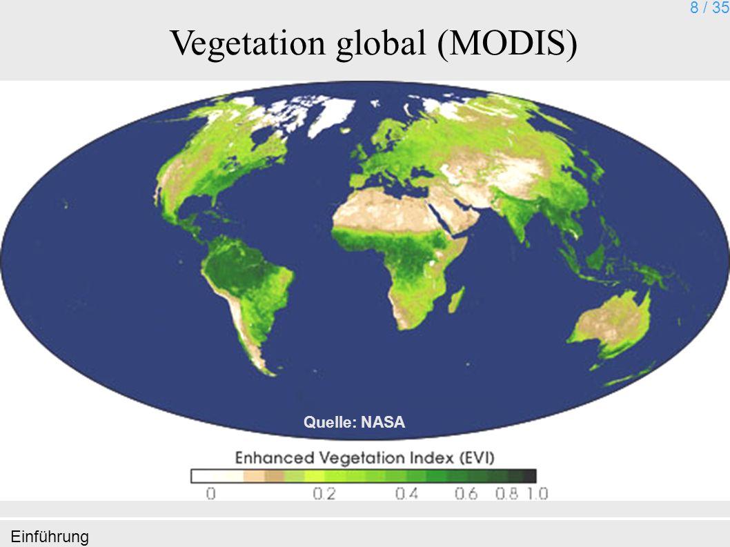 Vegetation global (MODIS)