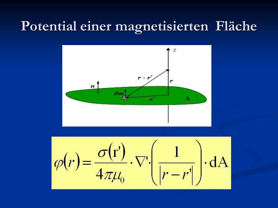 Potential einer magnetisierten Fläche