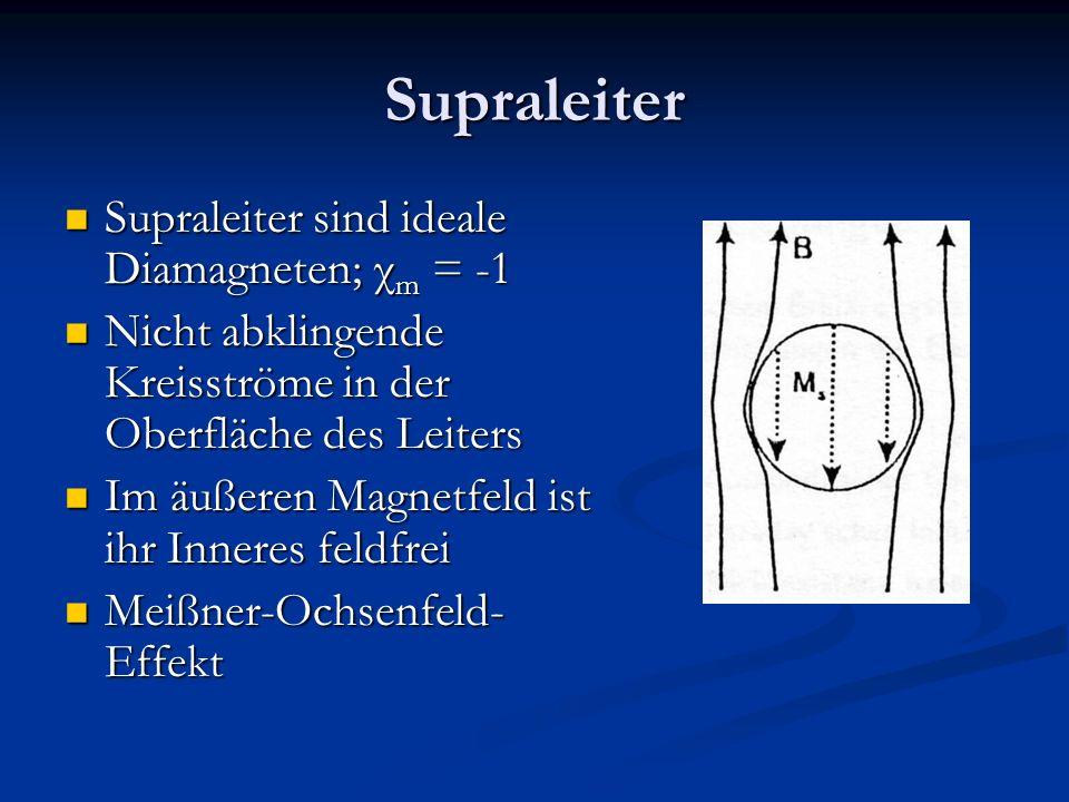 Supraleiter Supraleiter sind ideale Diamagneten; χm = -1