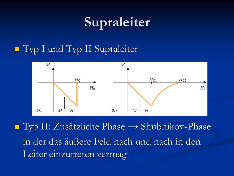 Supraleiter Typ I und Typ II Supraleiter