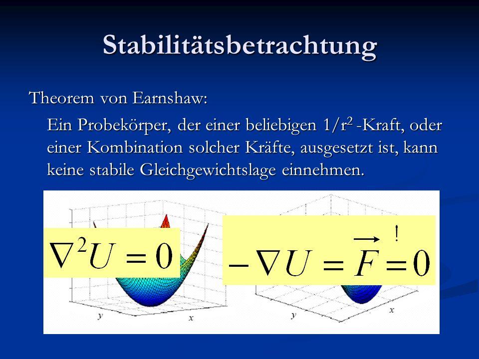 Stabilitätsbetrachtung