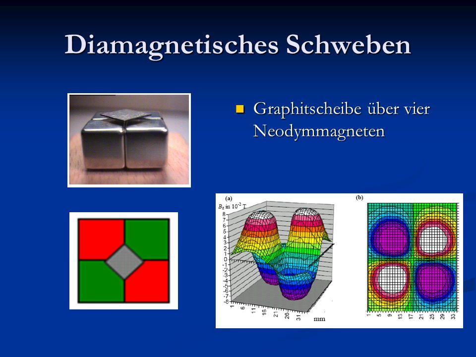 Diamagnetisches Schweben