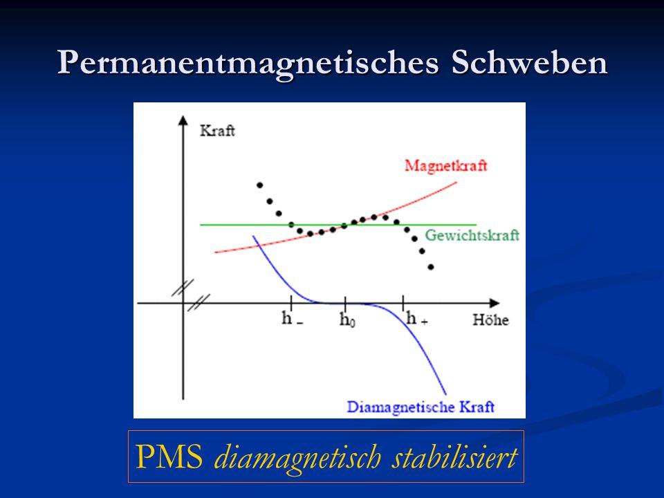 Permanentmagnetisches Schweben