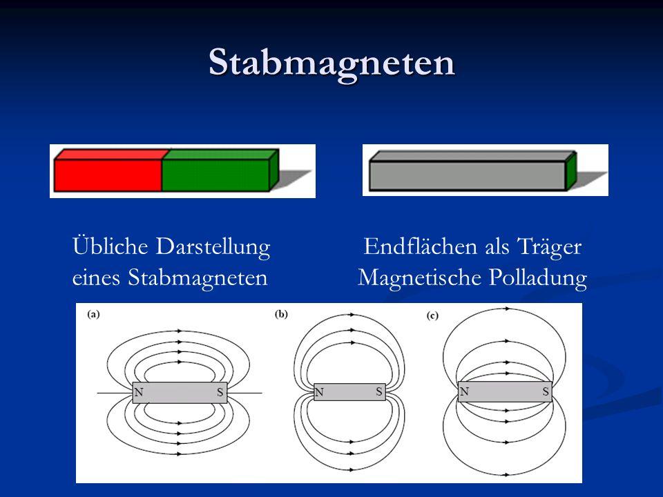 Endflächen als Träger Magnetische Polladung