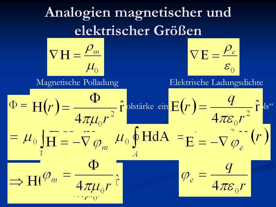 Analogien magnetischer und elektrischer Größen