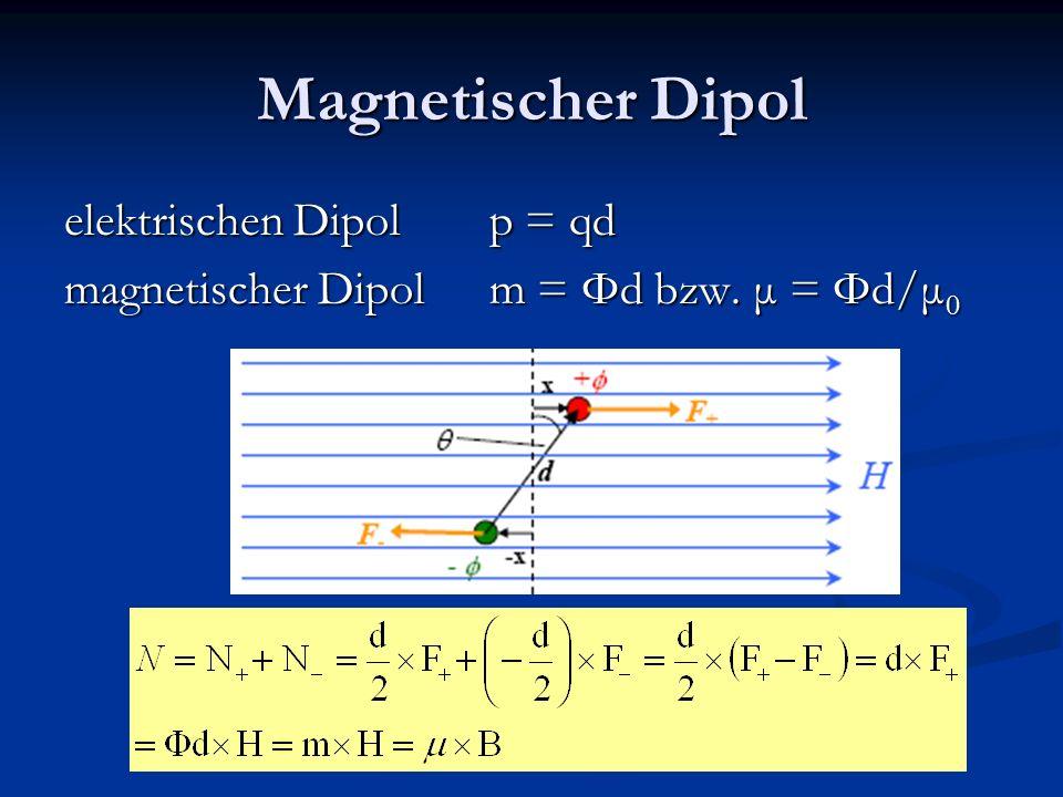 Magnetischer Dipol elektrischen Dipol p = qd