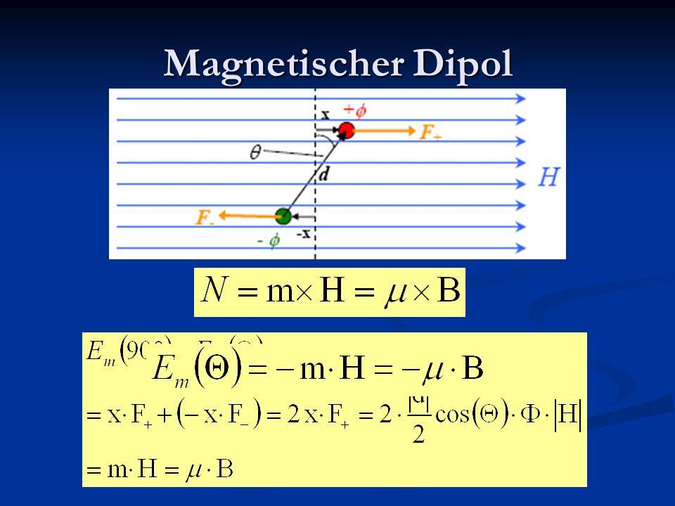 Magnetischer Dipol