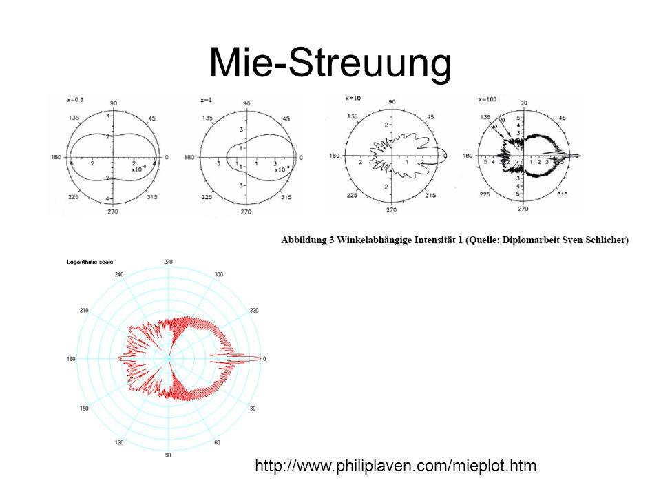 Mie-Streuung http://www.philiplaven.com/mieplot.htm