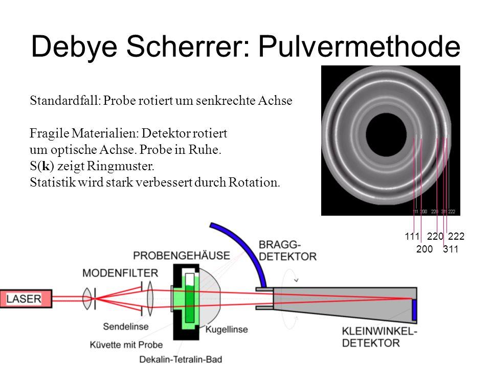Debye Scherrer: Pulvermethode