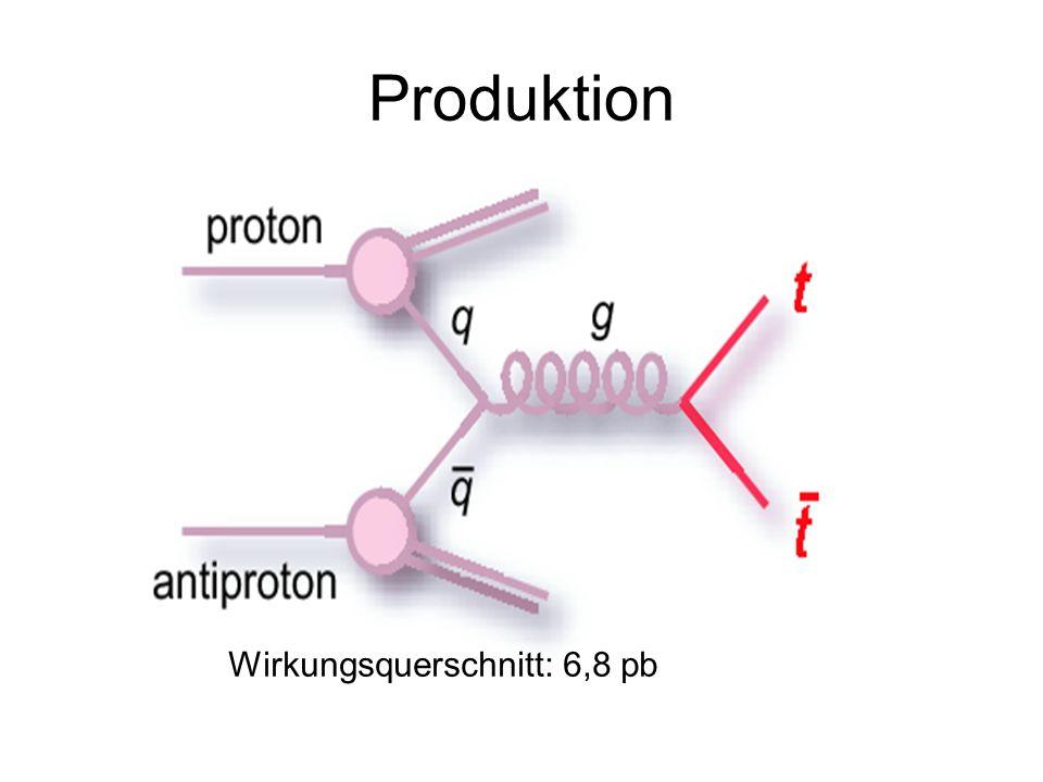 Produktion Wirkungsquerschnitt: 6,8 pb