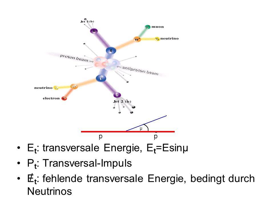 Et: transversale Energie, Et=Esinµ Pt: Transversal-Impuls