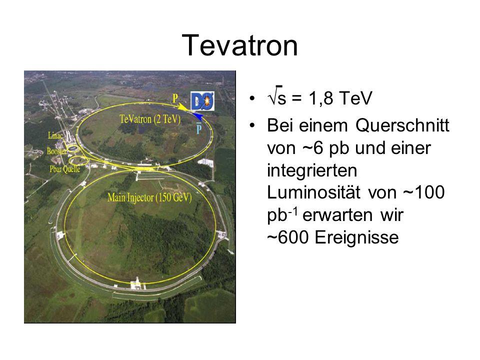 Tevatron - √s = 1,8 TeV.