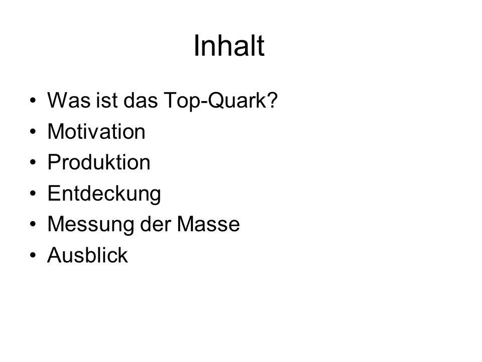 Inhalt Was ist das Top-Quark Motivation Produktion Entdeckung