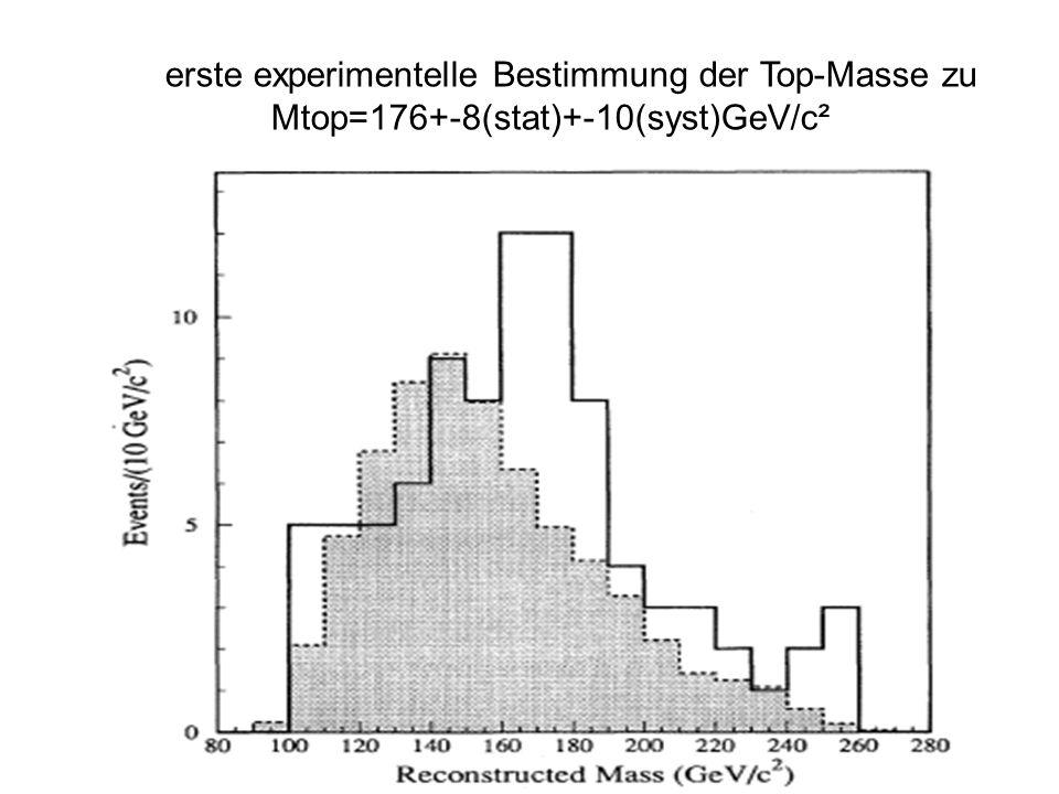 erste experimentelle Bestimmung der Top-Masse zu