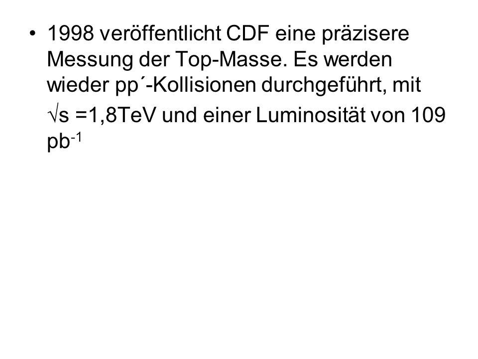 1998 veröffentlicht CDF eine präzisere Messung der Top-Masse