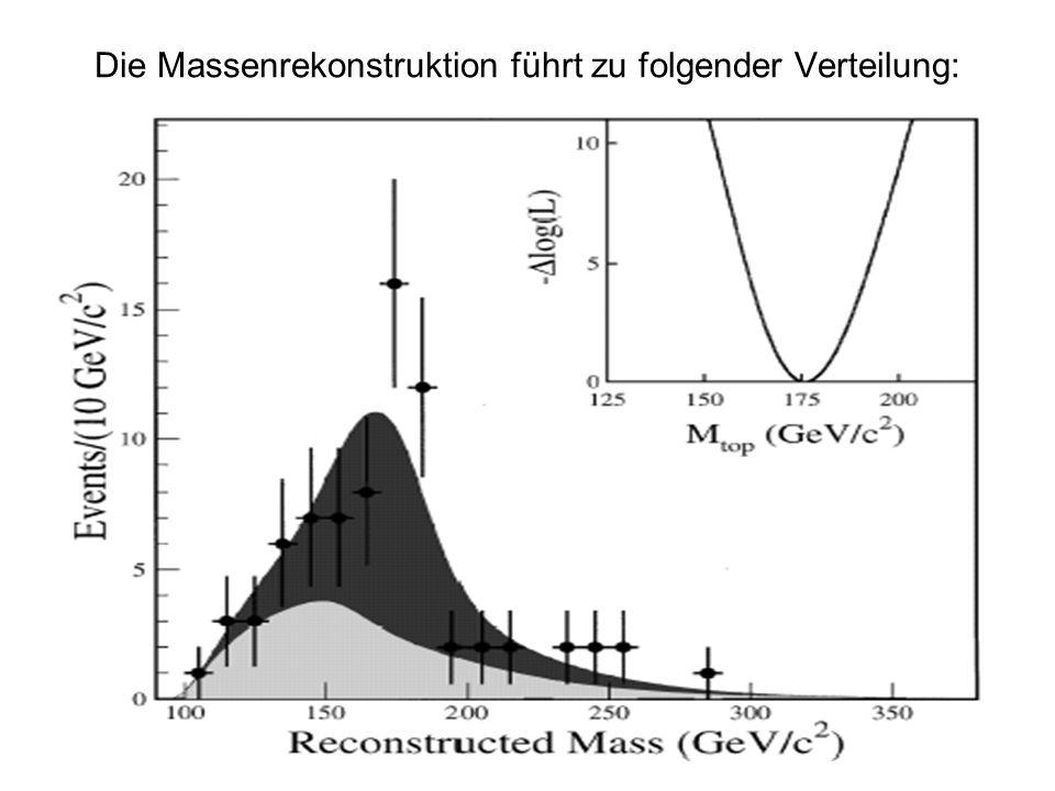 Die Massenrekonstruktion führt zu folgender Verteilung:
