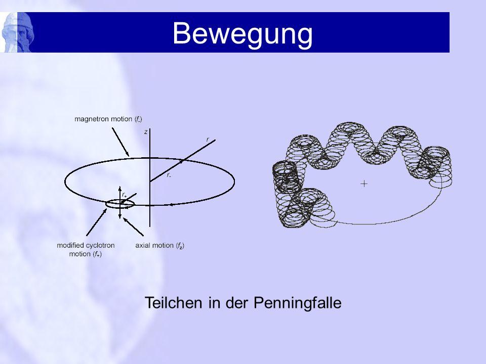 Bewegung Teilchen in der Penningfalle