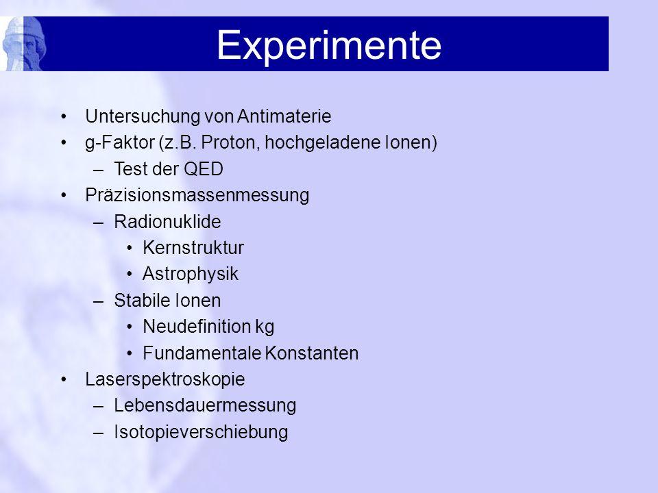 Experimente Untersuchung von Antimaterie