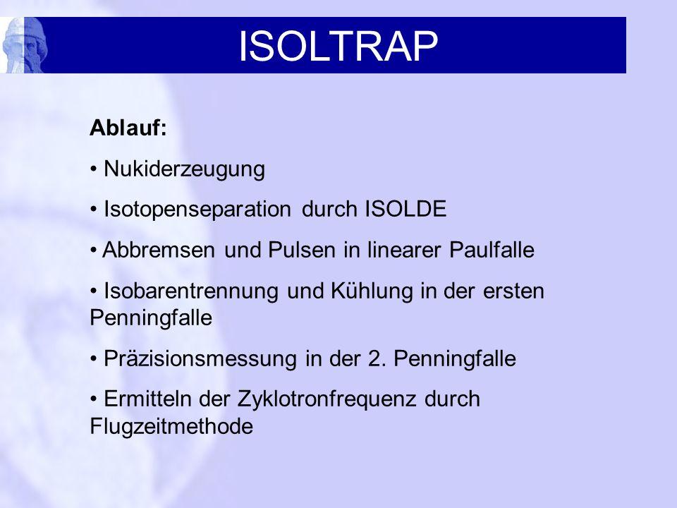 ISOLTRAP Ablauf: Nukiderzeugung Isotopenseparation durch ISOLDE