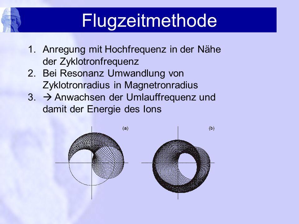 Flugzeitmethode Anregung mit Hochfrequenz in der Nähe der Zyklotronfrequenz. Bei Resonanz Umwandlung von Zyklotronradius in Magnetronradius.