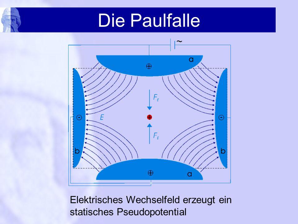 Die Paulfalle Elektrisches Wechselfeld erzeugt ein statisches Pseudopotential