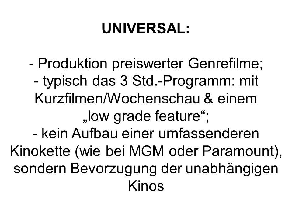- Produktion preiswerter Genrefilme;