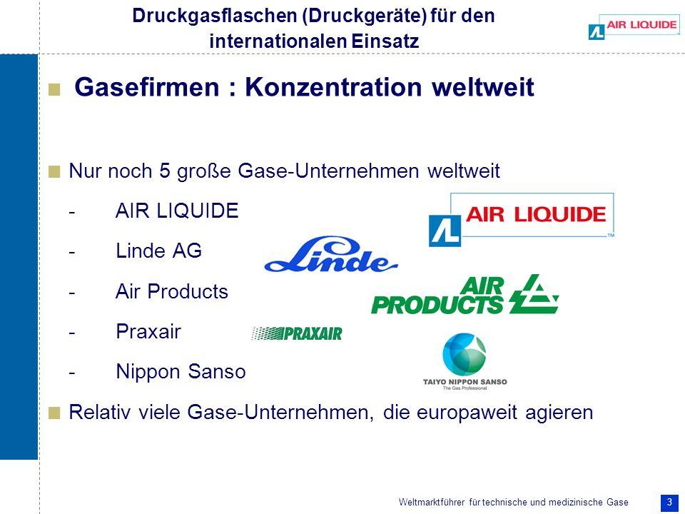 Druckgasflaschen (Druckgeräte) für den internationalen Einsatz