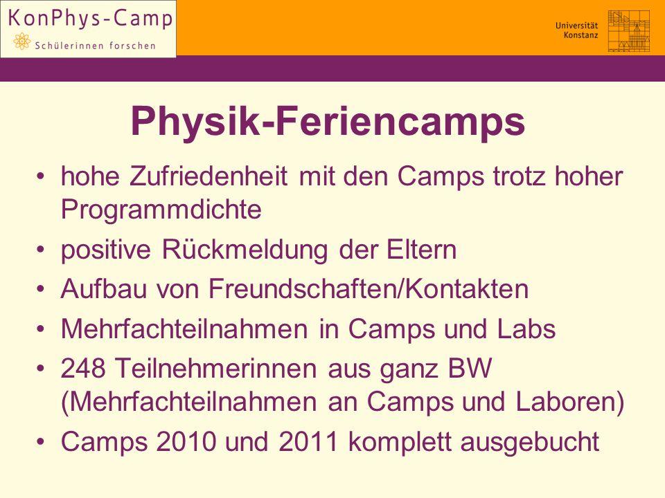 Physik-Feriencamps hohe Zufriedenheit mit den Camps trotz hoher Programmdichte. positive Rückmeldung der Eltern.