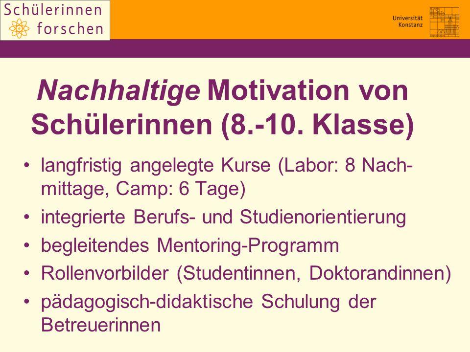 Nachhaltige Motivation von Schülerinnen (8.-10. Klasse)