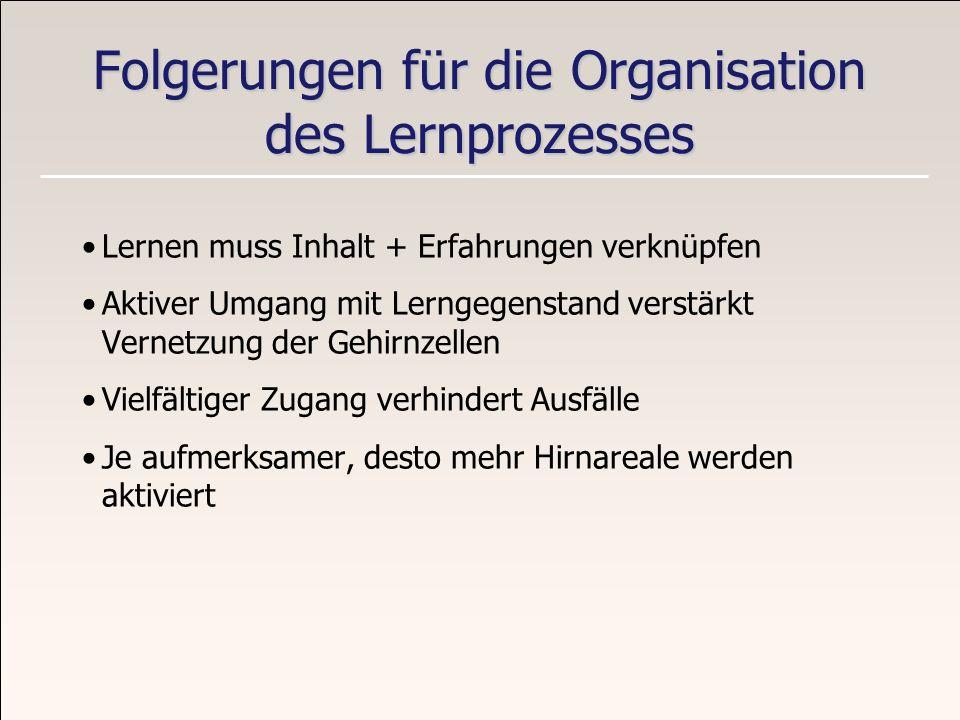 Folgerungen für die Organisation des Lernprozesses