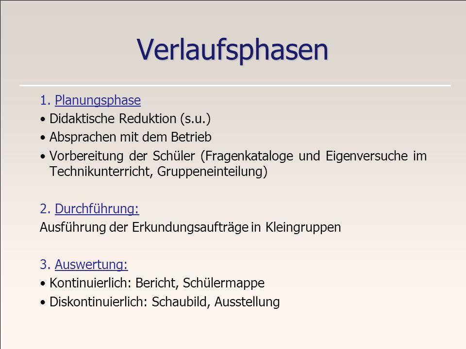 Verlaufsphasen 1. Planungsphase Didaktische Reduktion (s.u.)