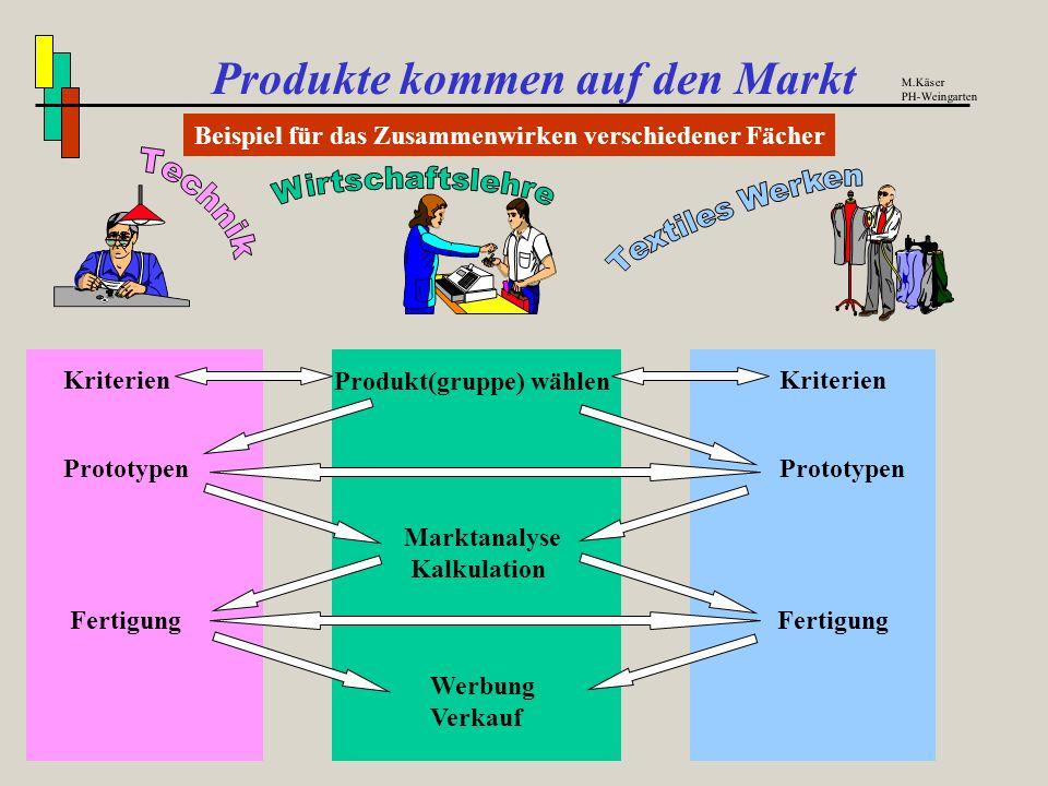 Produkte kommen auf den Markt