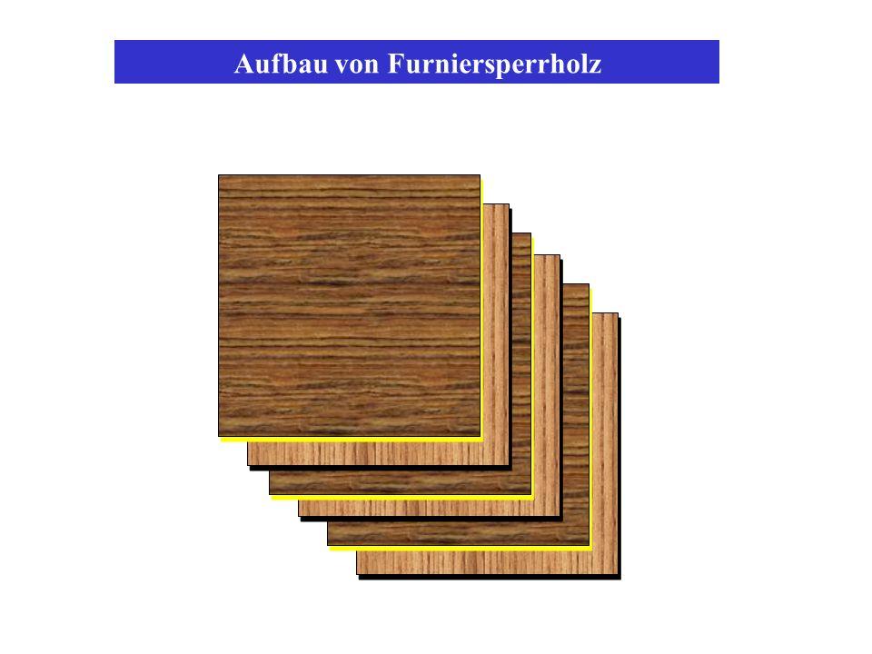 Aufbau von Furniersperrholz