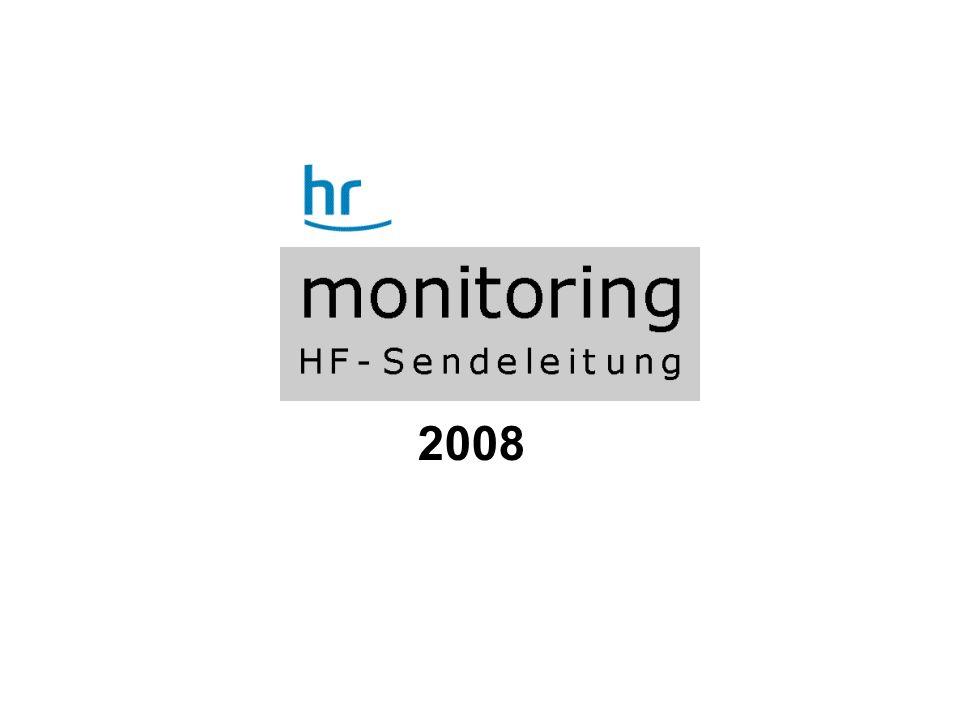 2008 Titel der Präsentation, WS 4.9.2008