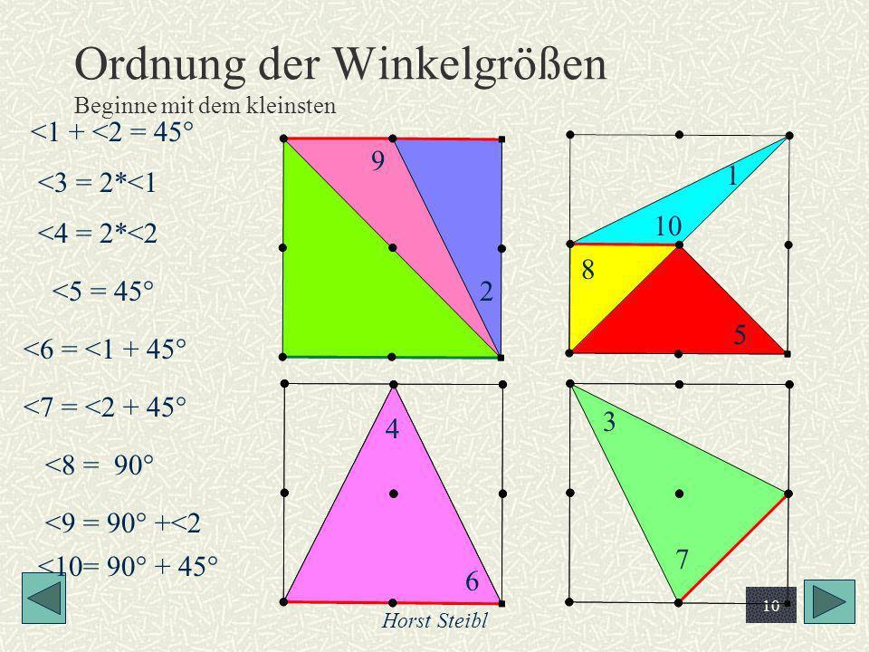Ordnung der Winkelgrößen Beginne mit dem kleinsten