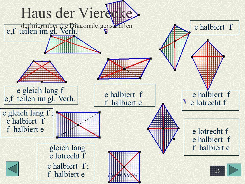 Haus der Vierecke definiert über die Diagonaleigenschaften