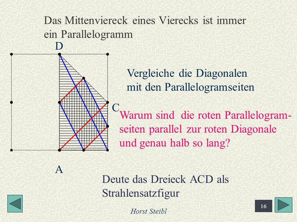 Das Mittenviereck eines Vierecks ist immer ein Parallelogramm
