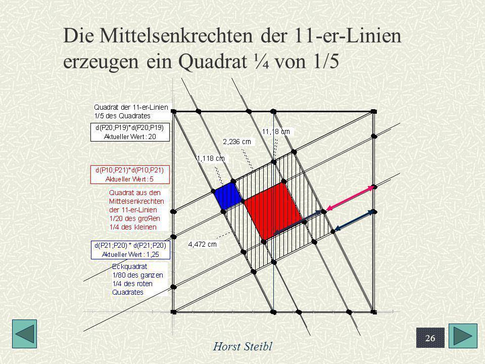 Die Mittelsenkrechten der 11-er-Linien erzeugen ein Quadrat ¼ von 1/5