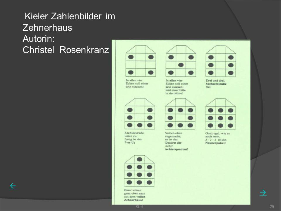 Kieler Zahlenbilder im Zehnerhaus