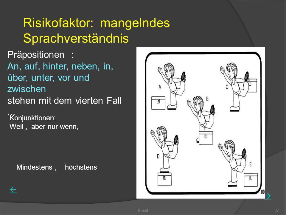 Risikofaktor: mangelndes Sprachverständnis