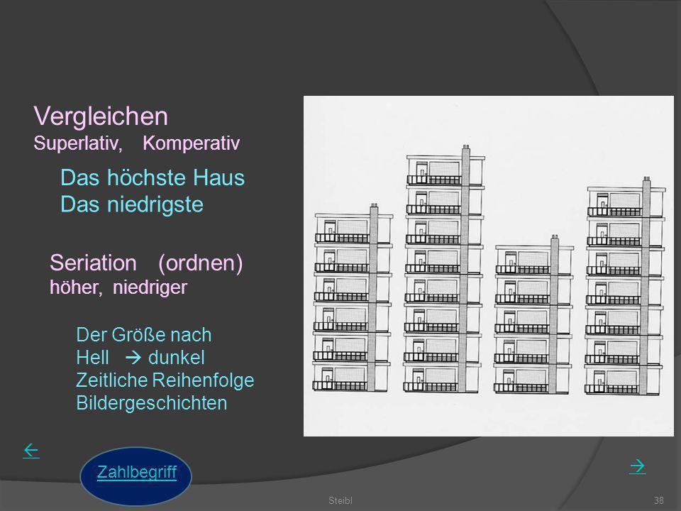 Vergleichen Das höchste Haus Das niedrigste Seriation (ordnen)
