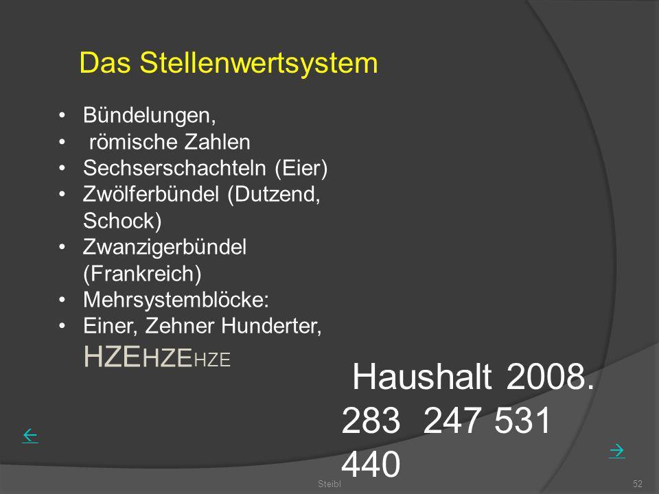 Haushalt 2008. 283 247 531 440 Das Stellenwertsystem Bündelungen,