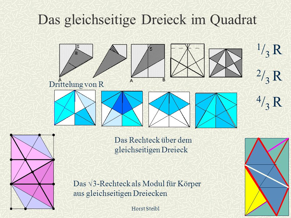 Das gleichseitige Dreieck im Quadrat