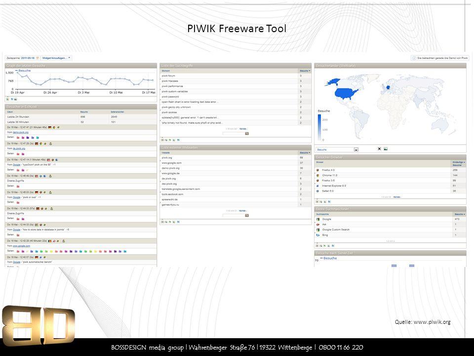PIWIK Freeware Tool Quelle: www.piwik.org.