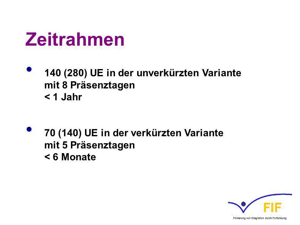 Zeitrahmen 140 (280) UE in der unverkürzten Variante mit 8 Präsenztagen < 1 Jahr.