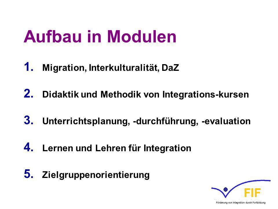 Aufbau in Modulen Migration, Interkulturalität, DaZ