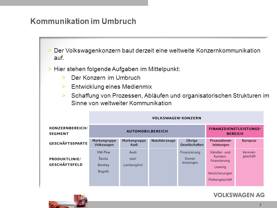 Kommunikation im Umbruch